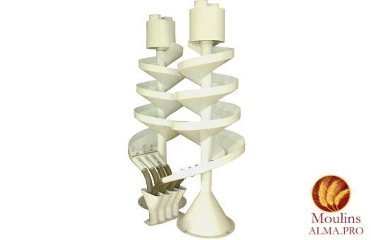 trieur-helicoidal-spirale-toboggan
